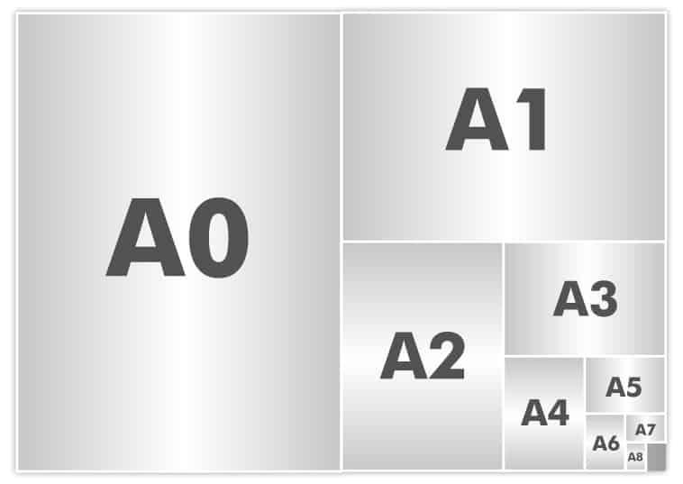 fomat-a1-a2-a3-a4-a5